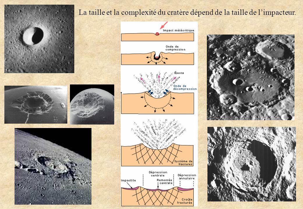 La taille et la complexité du cratère dépend de la taille de limpacteur.