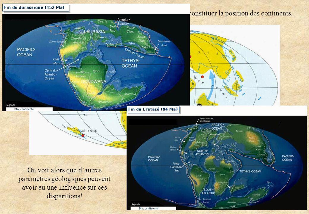 Pour mieux évaluer les effets de chaque hypothèse, il faut reconstituer la position des continents. On voit alors que dautres paramètres géologiques p