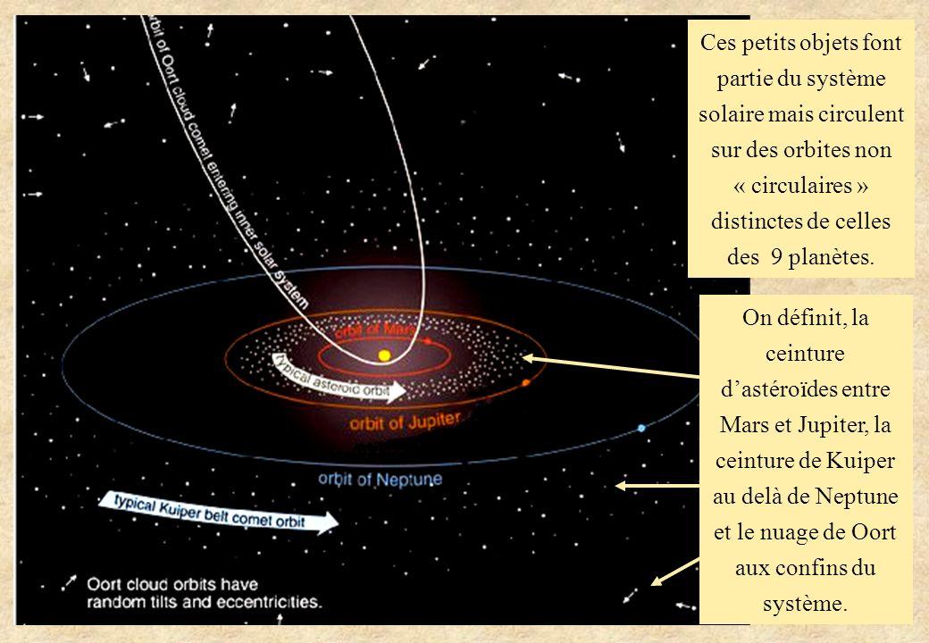 Ces petits objets font partie du système solaire mais circulent sur des orbites non « circulaires » distinctes de celles des 9 planètes. On définit, l