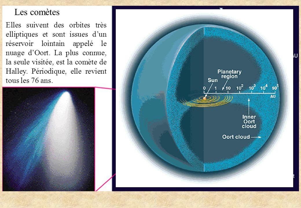 Les comètes Elles suivent des orbites très elliptiques et sont issues dun réservoir lointain appelé le nuage dOort. La plus connue, la seule visitée,