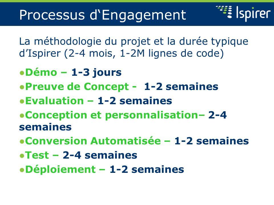 Processus dEngagement La méthodologie du projet et la durée typique dIspirer (2-4 mois, 1-2M lignes de code) Démo – 1-3 jours Preuve de Concept - 1-2