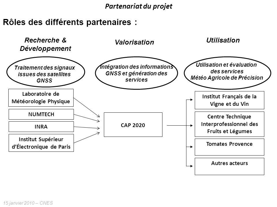 15 janvier 2010 – CNES Partenariat du projet Rôles des différents partenaires : Laboratoire de Météorologie Physique NUMTECH INRA Institut Supérieur d