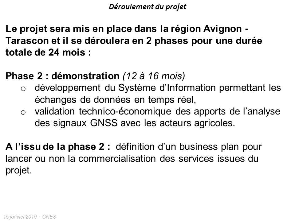 15 janvier 2010 – CNES Déroulement du projet Le projet sera mis en place dans la région Avignon - Tarascon et il se déroulera en 2 phases pour une dur