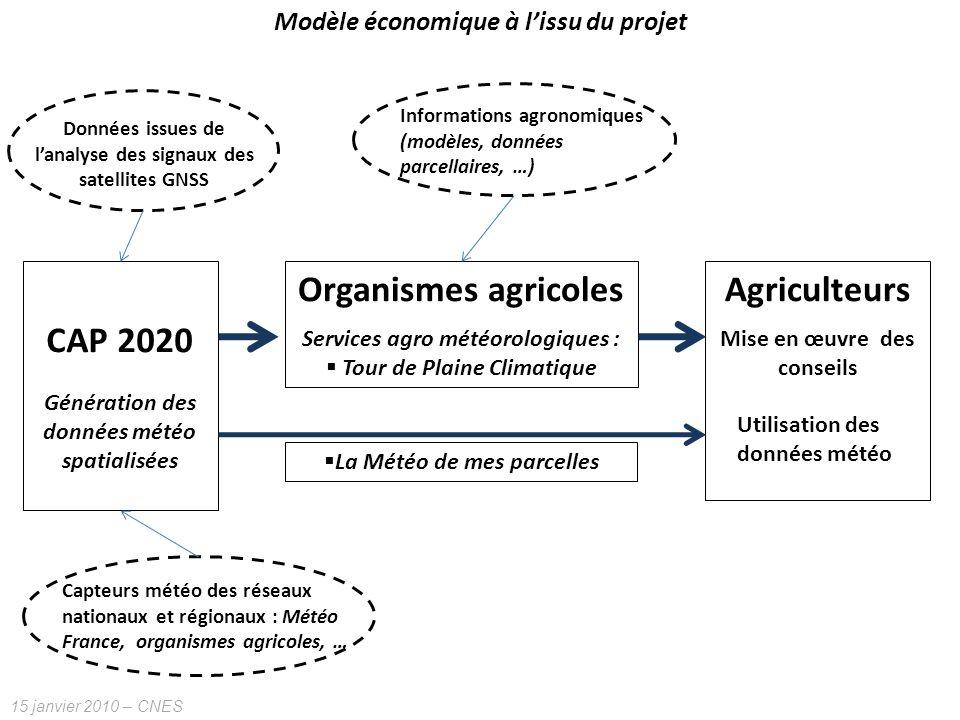 15 janvier 2010 – CNES Modèle économique à lissu du projet CAP 2020 Génération des données météo spatialisées Données issues de lanalyse des signaux d