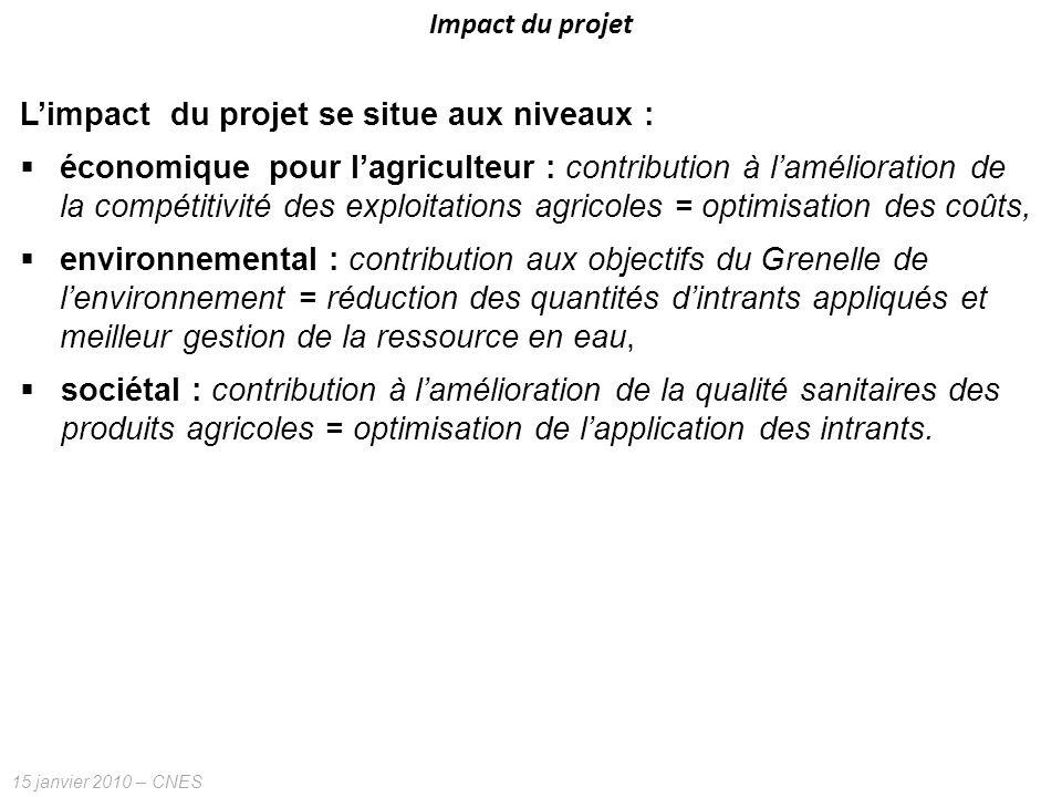 15 janvier 2010 – CNES Impact du projet Limpact du projet se situe aux niveaux : économique pour lagriculteur : contribution à lamélioration de la com