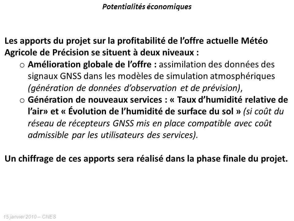 15 janvier 2010 – CNES Potentialités économiques Les apports du projet sur la profitabilité de loffre actuelle Météo Agricole de Précision se situent