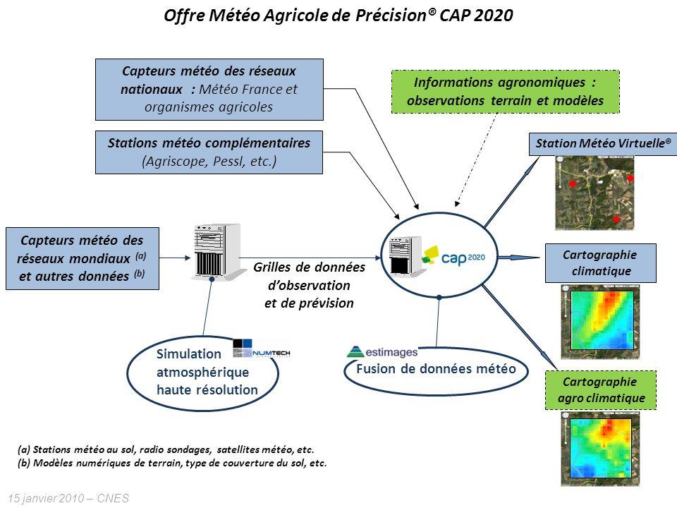 15 janvier 2010 – CNES Simulation atmosphérique haute résolution Capteurs météo des réseaux mondiaux (a) et autres données (b) Grilles de données dobs