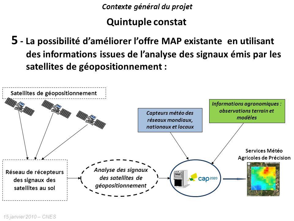 15 janvier 2010 – CNES Quintuple constat 5 - La possibilité daméliorer loffre MAP existante en utilisant des informations issues de lanalyse des signa