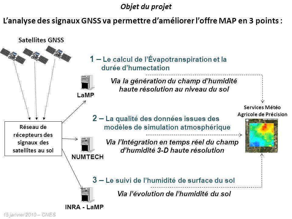 15 janvier 2010 – CNES Réseau de récepteurs des signaux des satellites au sol Satellites GNSS Objet du projet Services Météo Agricole de Précision LaM