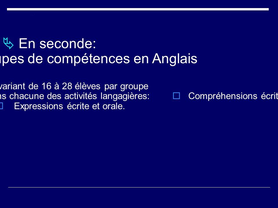 En seconde: Travail par groupes de compétences en Anglais Effectifs variant de 16 à 28 élèves par groupe Les élèves travaillent en fonction de leur ni