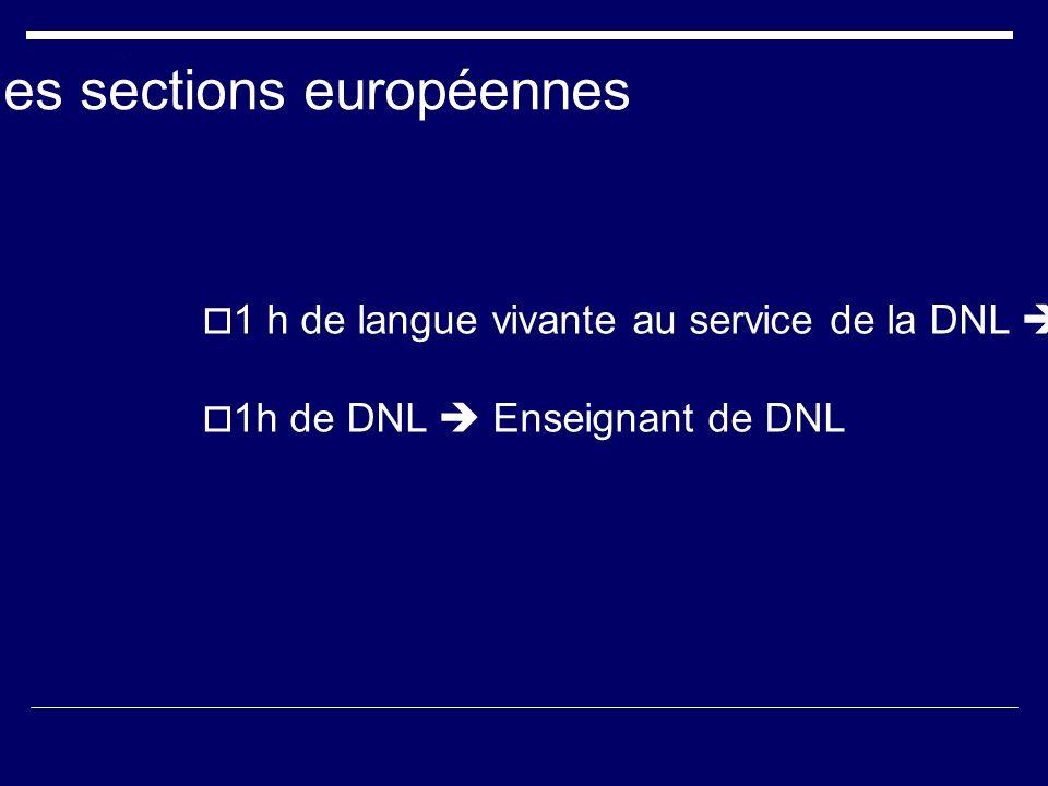 Horaires des sections européennes 1 h de langue vivante au service de la DNL Enseignant de Langue 1h de DNL Enseignant de DNL