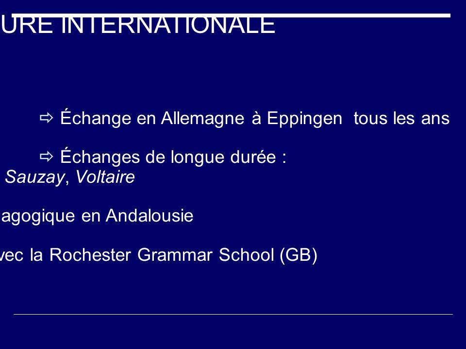 OUVERTURE INTERNATIONALE Échange en Allemagne à Eppingen tous les ans Échanges de longue durée : Brigitte Sauzay, Voltaire Voyage pédagogique en Andal
