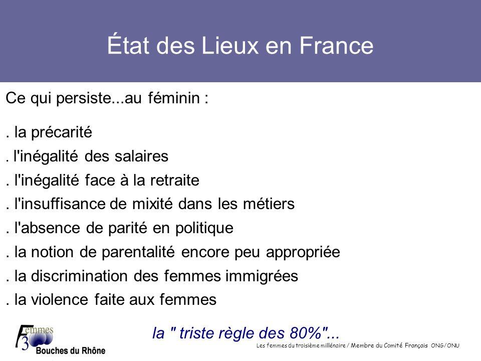 Les femmes du troisième millénaire / Membre du Comité Français ONG/ONU État des Lieux en France Ce qui persiste...au féminin :. la précarité. l'inégal