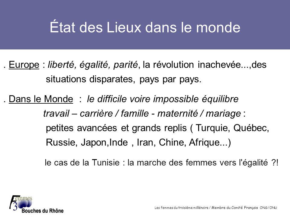 Les femmes du troisième millénaire / Membre du Comité Français ONG/ONU État des Lieux dans le monde. Europe : liberté, égalité, parité, la révolution