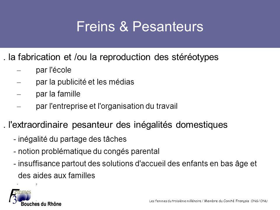 Les femmes du troisième millénaire / Membre du Comité Français ONG/ONU Freins & Pesanteurs. la fabrication et /ou la reproduction des stéréotypes – pa