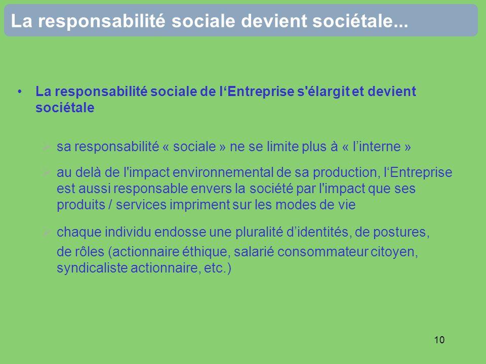 10 La responsabilité sociale devient sociétale... La responsabilité sociale de lEntreprise s'élargit et devient sociétale sa responsabilité « sociale