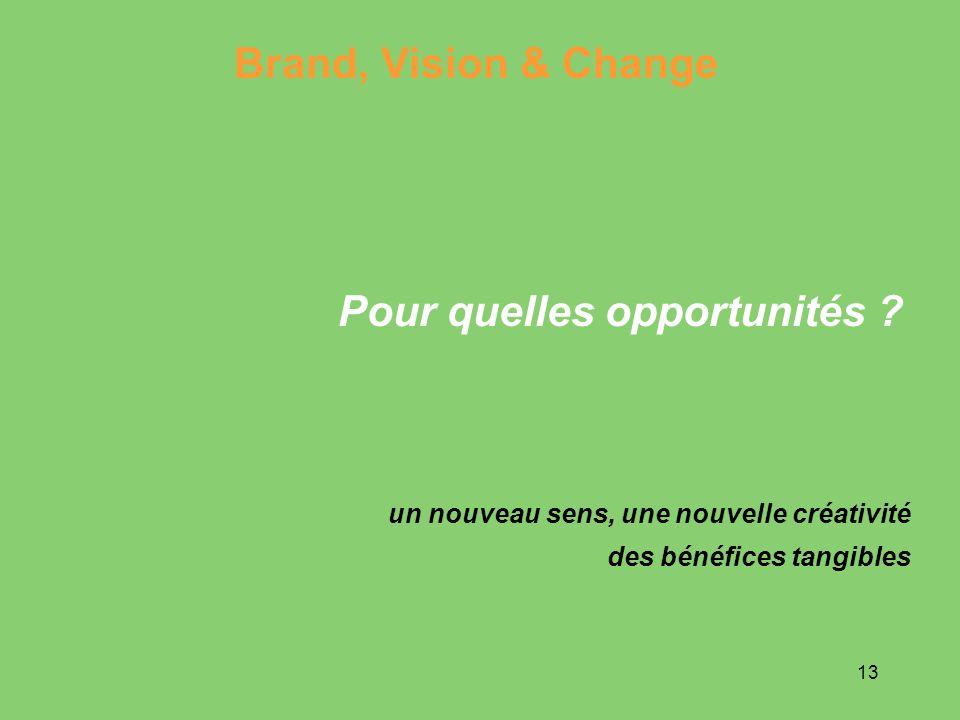 13 Pour quelles opportunités ? Brand, Vision & Change un nouveau sens, une nouvelle créativité des bénéfices tangibles