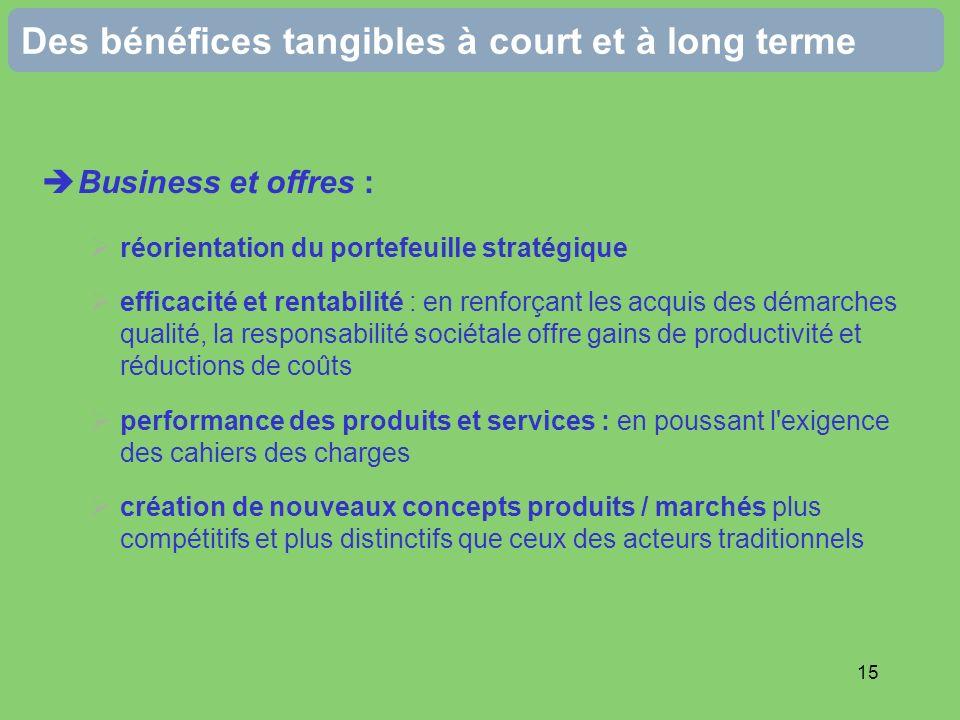 15 Des bénéfices tangibles à court et à long terme Business et offres : réorientation du portefeuille stratégique efficacité et rentabilité : en renfo