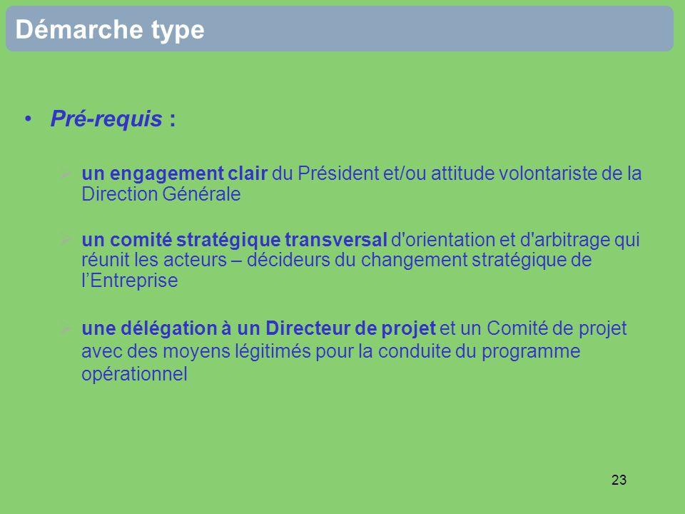 23 Démarche type Pré-requis : un engagement clair du Président et/ou attitude volontariste de la Direction Générale un comité stratégique transversal