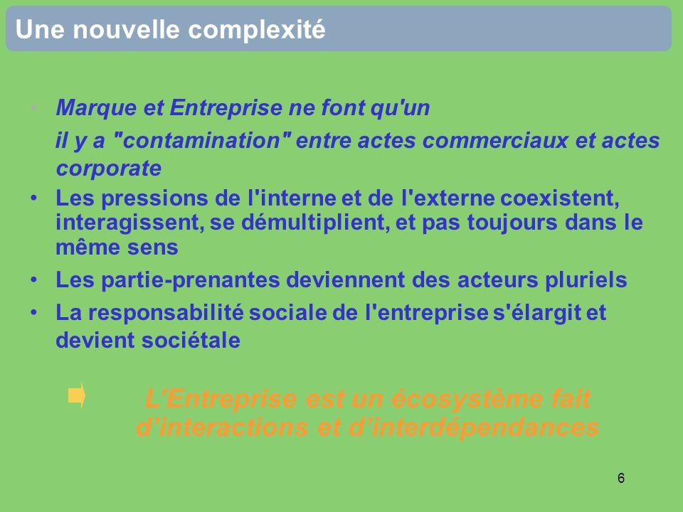 6 Une nouvelle complexité Marque et Entreprise ne font qu'un il y a