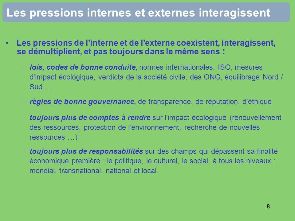 8 Les pressions internes et externes interagissent Les pressions de l'interne et de l'externe coexistent, interagissent, se démultiplient, et pas touj