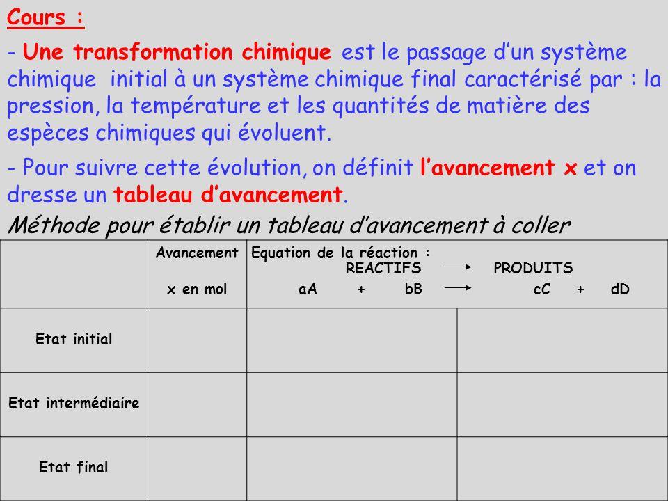 Avancement x en mol aA + bB cC + dD Etat initial x = 0 n A,i n B,i 0 0 Etat intermédiaire Etat final Cours : Equation de la réaction : REACTIFS PRODUITS - Une transformation chimique est le passage dun système chimique initial à un système chimique final caractérisé par : la pression, la température et les quantités de matière des espèces chimiques qui évoluent.