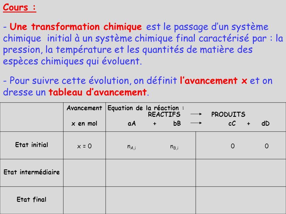Avancement x en mol aA + bB cC + dD Etat initial x = 0 n A,i n B,i 0 0 Etat intermédiaire x n A,i - a x n B,i - b x c x d x Etat final Cours : Equation de la réaction : REACTIFS PRODUITS - Une transformation chimique est le passage dun système chimique initial à un système chimique final caractérisé par : la pression, la température et les quantités de matière des espèces chimiques qui évoluent.