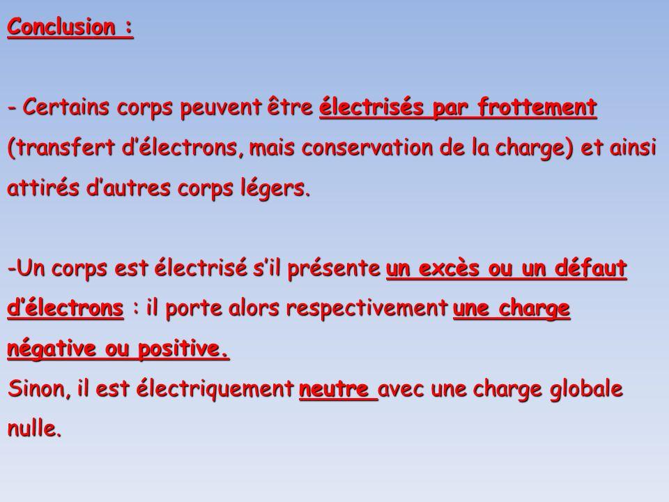 Conclusion : - Certains corps peuvent être électrisés par frottement (transfert délectrons, mais conservation de la charge) et ainsi attirés dautres c