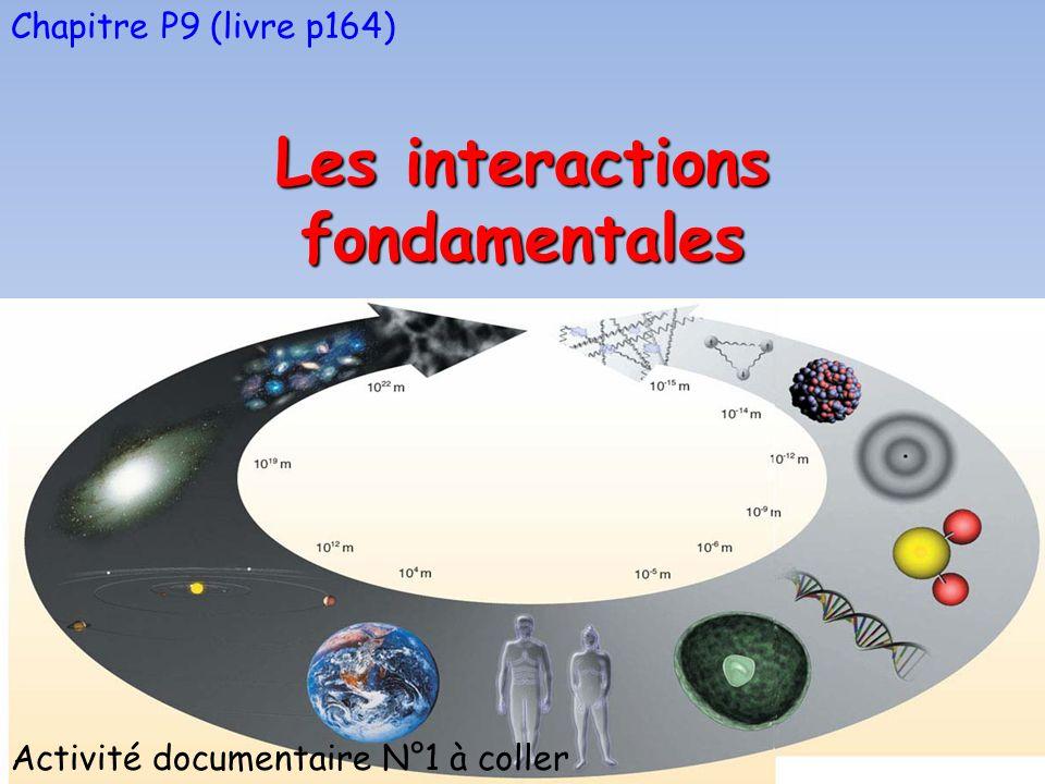 Chapitre P9 (livre p164) Les interactions fondamentales Activité documentaire N°1 à coller
