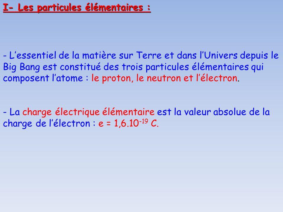 I- Les particules élémentaires : - Lessentiel de la matière sur Terre et dans lUnivers depuis le Big Bang est constitué des trois particules élémentai