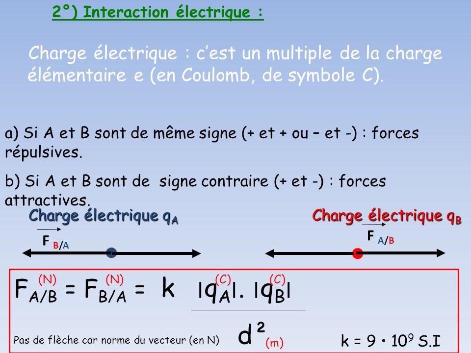 Charge électrique : cest un multiple de la charge élémentaire e (en Coulomb, de symbole C). Charge électrique q A Charge électrique q B a) Si A et B s