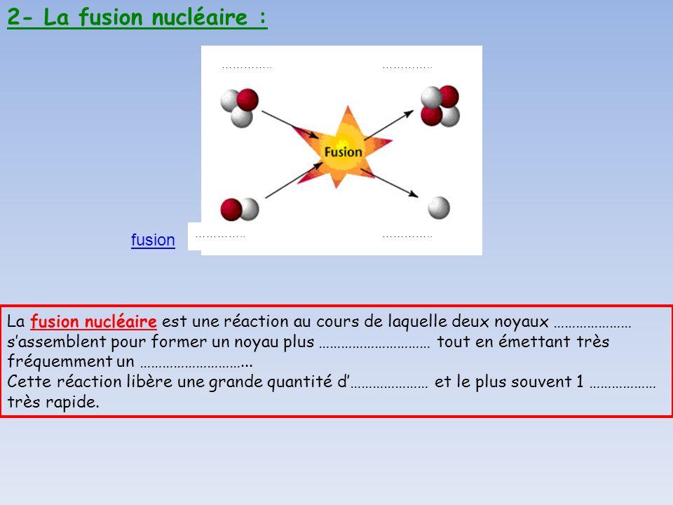 2- La fusion nucléaire : ………….. fusion La fusion nucléaire est une réaction au cours de laquelle deux noyaux ………………… sassemblent pour former un noyau