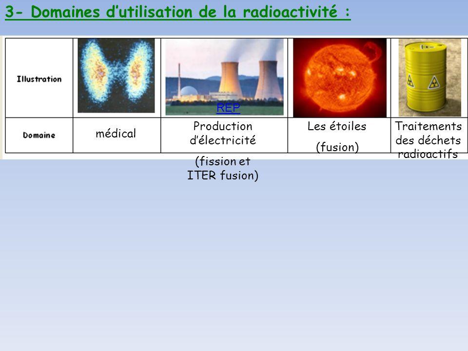 3- Domaines dutilisation de la radioactivité : REP médical Production délectricité (fission et ITER fusion) Les étoiles (fusion) Traitements des déche