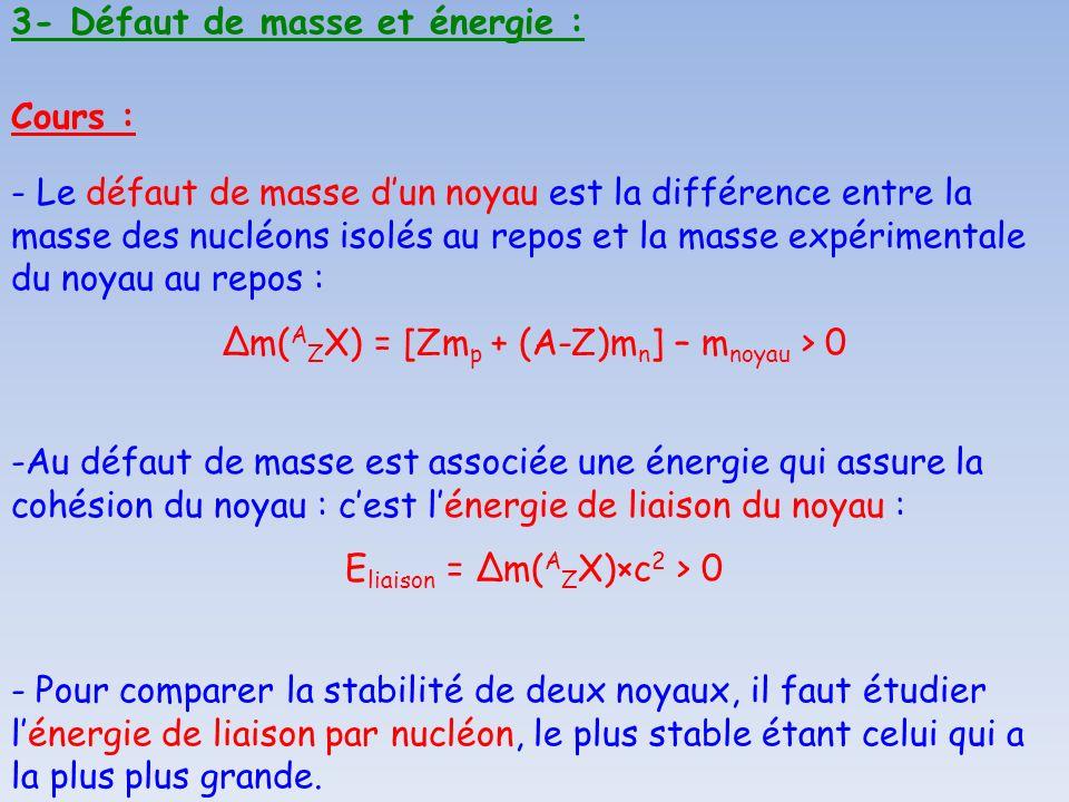 3- Défaut de masse et énergie : Cours : - Le défaut de masse dun noyau est la différence entre la masse des nucléons isolés au repos et la masse expér