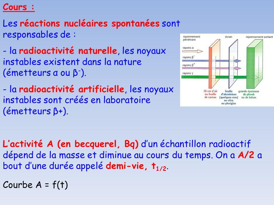 Les réactions nucléaires spontanées sont responsables de : - la radioactivité naturelle, les noyaux instables existent dans la nature (émetteurs α ou