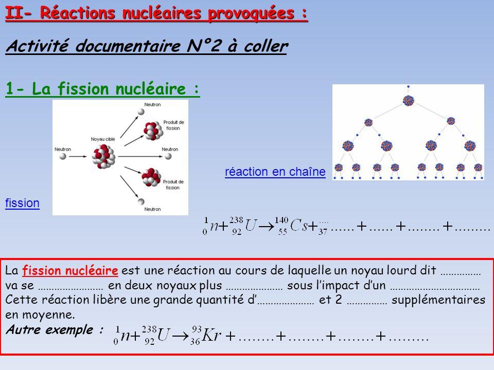 II- Réactions nucléaires provoquées : Activité documentaire N°2 à coller 1- La fission nucléaire : fission réaction en chaîne La fission nucléaire est