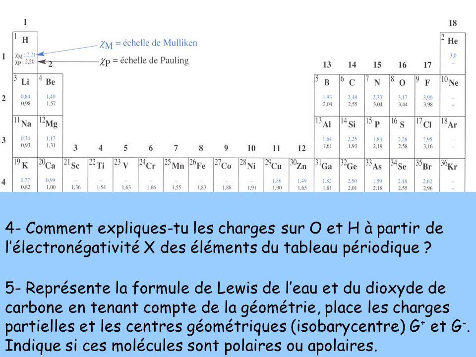 4- Comment expliques-tu les charges sur O et H à partir de lélectronégativité Χ des éléments du tableau périodique ? 5- Représente la formule de Lewis