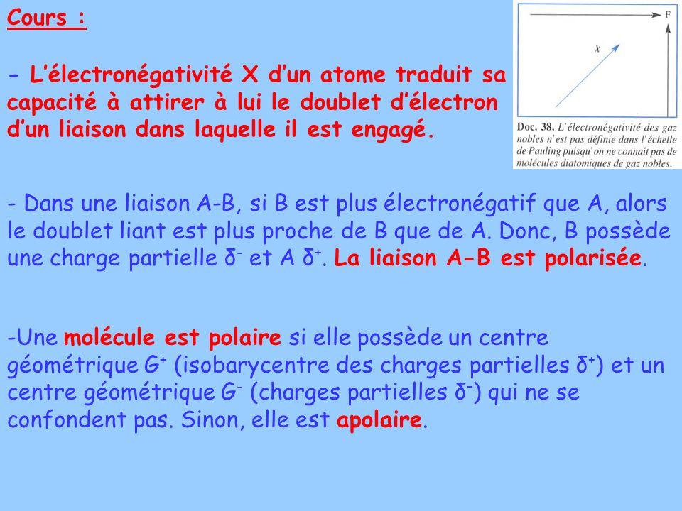 Cours : - Lélectronégativité Χ dun atome traduit sa capacité à attirer à lui le doublet délectron dun liaison dans laquelle il est engagé. - Dans une