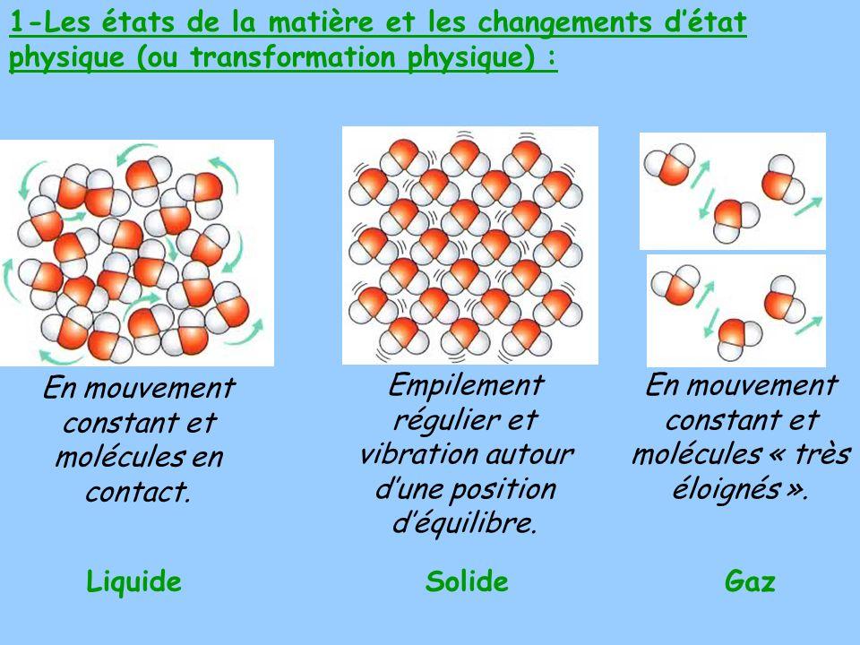 1-Les états de la matière et les changements détat physique (ou transformation physique) : En mouvement constant et molécules en contact.