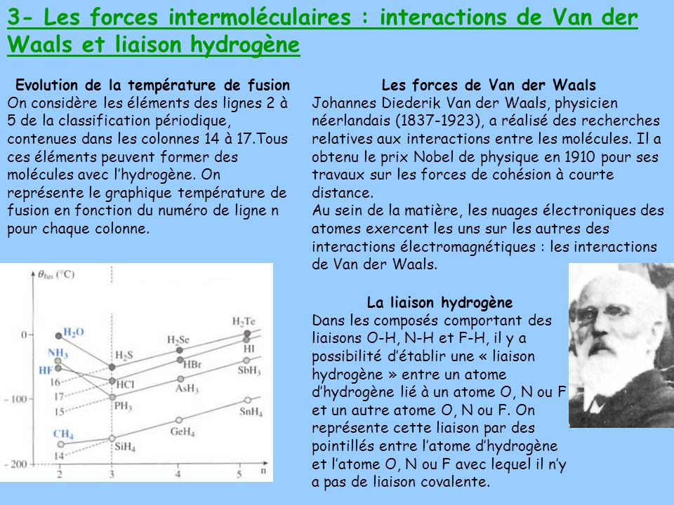 3- Les forces intermoléculaires : interactions de Van der Waals et liaison hydrogène Evolution de la température de fusion On considère les éléments d