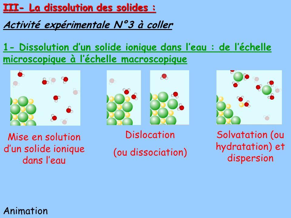 III- La dissolution des solides : Activité expérimentale N°3 à coller 1- Dissolution dun solide ionique dans leau : de léchelle microscopique à léchelle macroscopique Dislocation (ou dissociation) Solvatation (ou hydratation) et dispersion Animation Mise en solution dun solide ionique dans leau