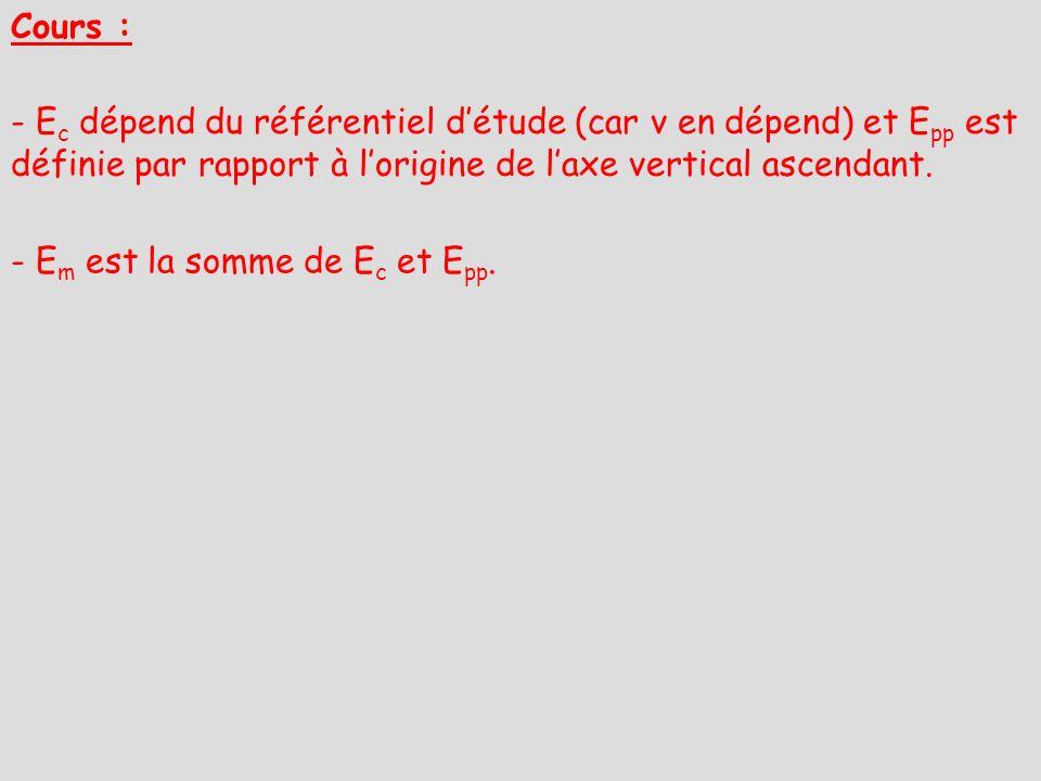 Cours : - E c dépend du référentiel détude (car v en dépend) et E pp est définie par rapport à lorigine de laxe vertical ascendant. - E m est la somme