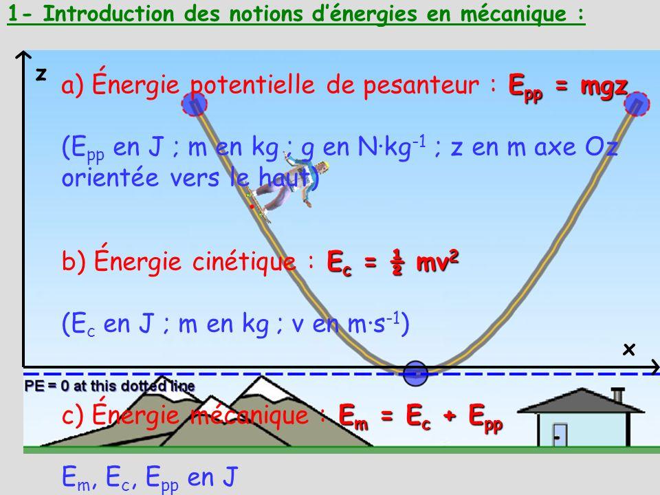 1- Introduction des notions dénergies en mécanique : E pp = mgz a) Énergie potentielle de pesanteur : E pp = mgz (E pp en J ; m en kg ; g en N·kg -1 ;