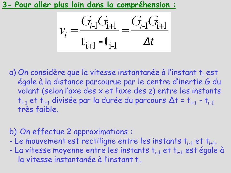 b) On effectue 2 approximations : - Le mouvement est rectiligne entre les instants t i-1 et t i+1. - La vitesse moyenne entre les instants t i-1 et t