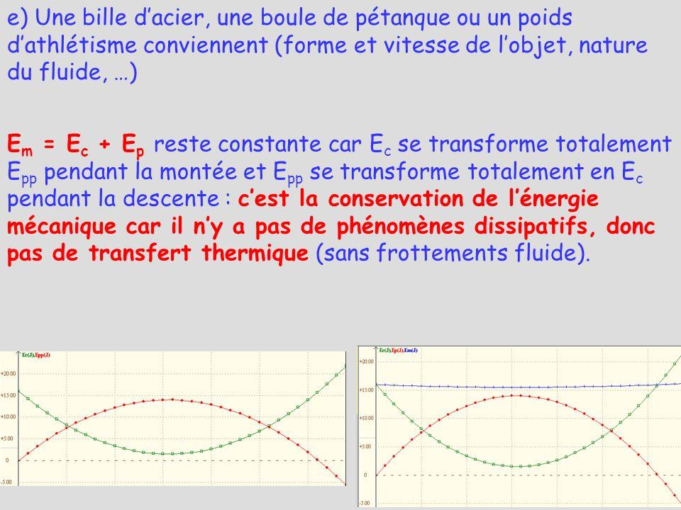 E m = E c + E p reste constante car E c se transforme totalement E pp pendant la montée et E pp se transforme totalement en E c pendant la descente :