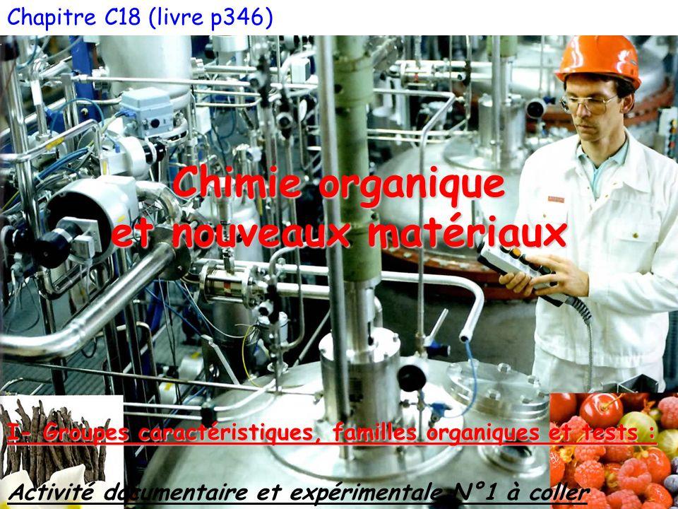 Chapitre C18 (livre p346) Chimie organique et nouveaux matériaux Activité documentaire et expérimentale N°1 à coller I- Groupes caractéristiques, fami