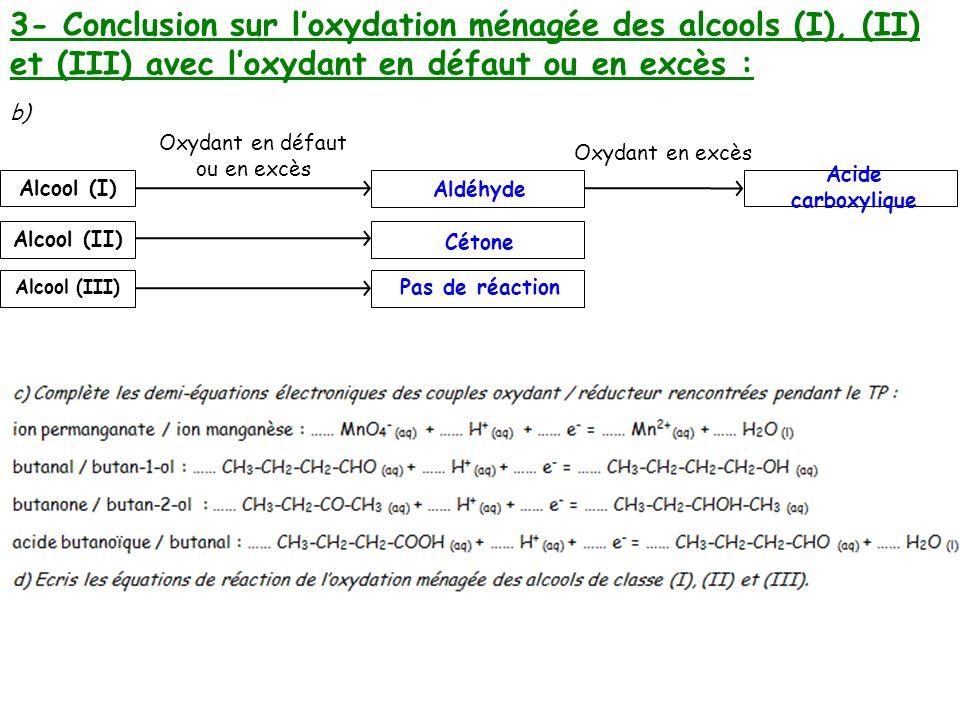 Alcool (I) Alcool (II) Alcool (III) Oxydant en défaut ou en excès Oxydant en excès 3- Conclusion sur loxydation ménagée des alcools (I), (II) et (III)