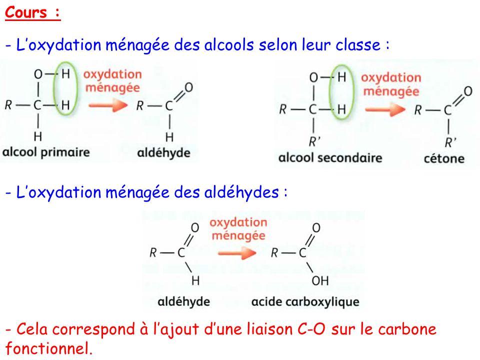 Cours : - Loxydation ménagée des alcools selon leur classe : - Loxydation ménagée des aldéhydes : - Cela correspond à lajout dune liaison C-O sur le c