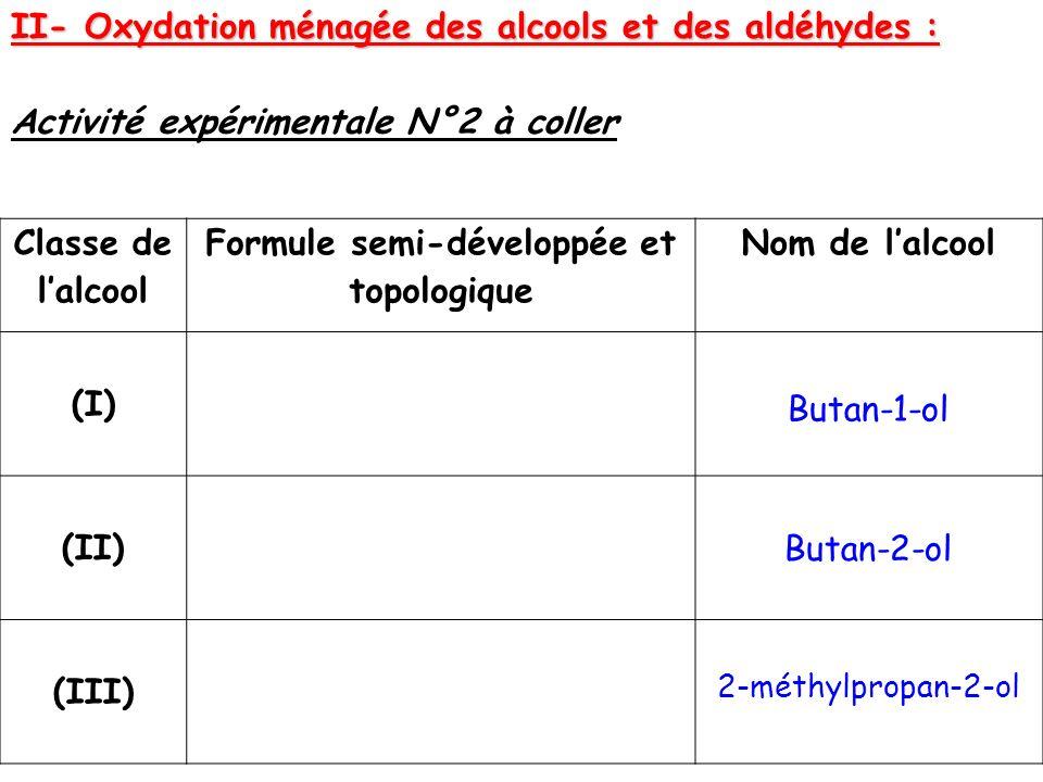 1- Protocole expérimental de loxydation ménagée des alcools (I), (II) et (III) avec loxydant en défaut : Dans trois tubes à essai marqués I, II et III, verse environ 1 mL dalcool primaire, 1 mL dalcool secondaire et 1 mL dalcool tertiaire.
