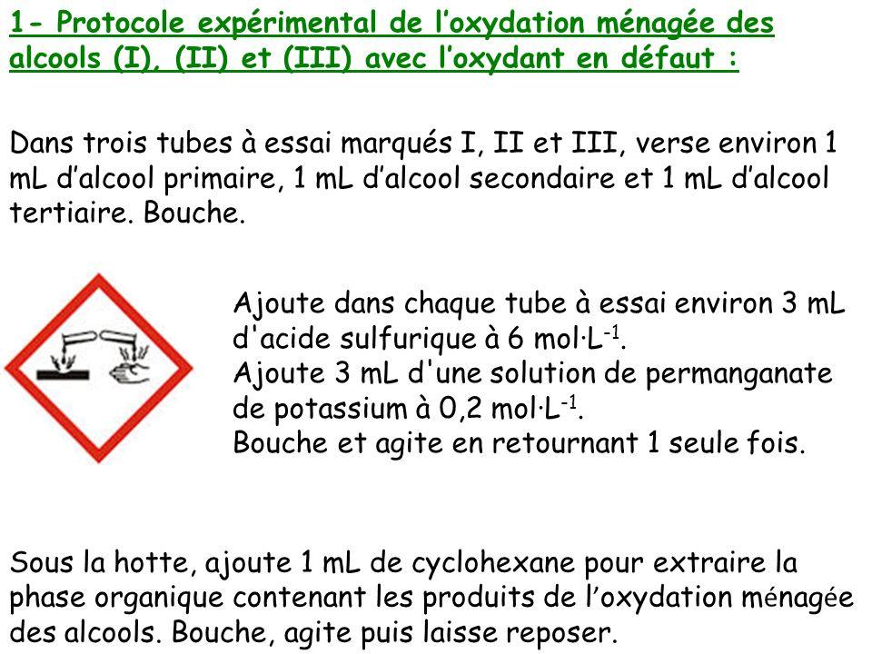 REACTIFS Résultat des tests du produit (positif ou négatif) PRODUIT FORME (avec oxydant en défaut) Alcool (réducteur) Oxydant (en défaut) NomClasse Formule semi- développée Formule 2,4- DNPH Liqueur de Fehling Famille organique ; formule semi- développée ; nom (I) MnO 4 - (aq) (II)MnO 4 - (aq) 2- Caractérisation du produit doxydation ménagée des alcools (I) et (II) avec loxydant en défaut :